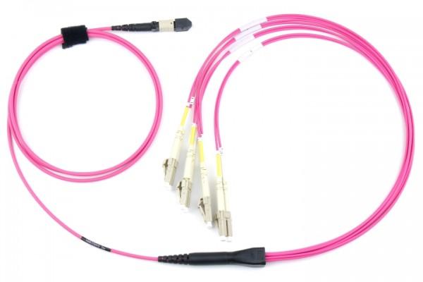 QSFP+/SFP+ MTP® Patchkabel OM4